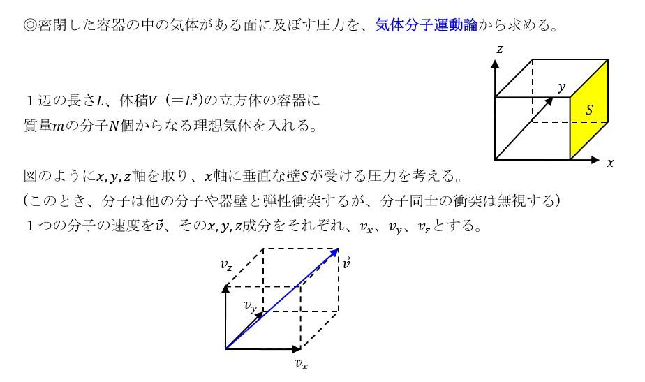 物理 熱力学3 気体分子運動論